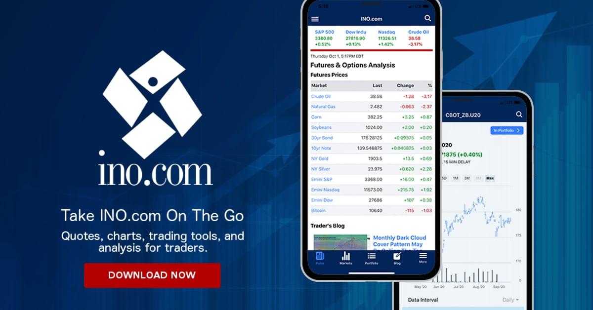 Get INO.com's Free App