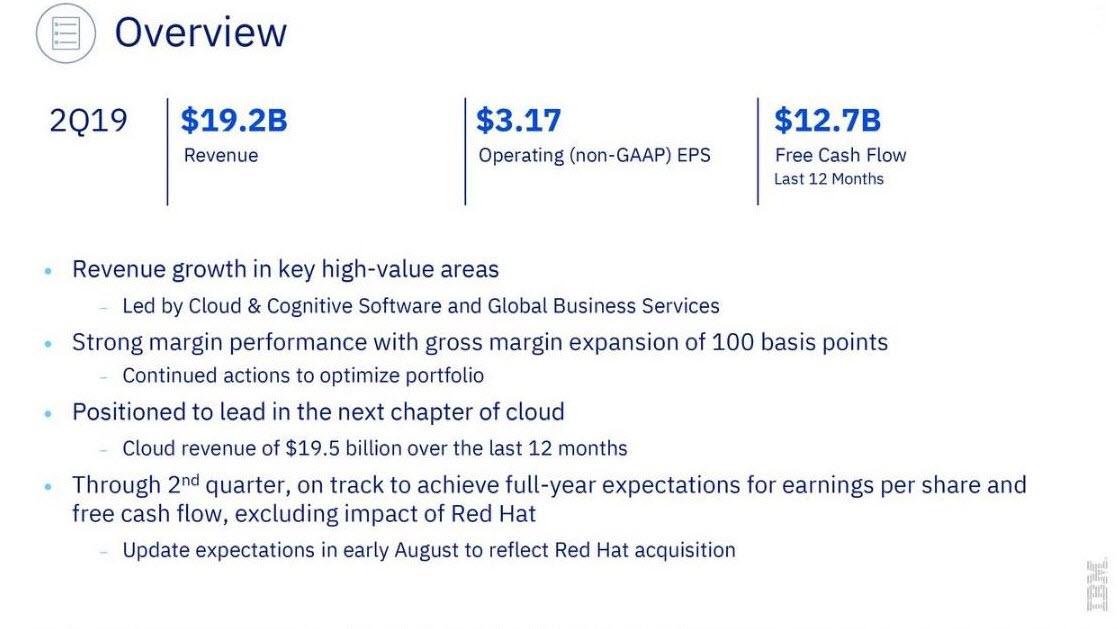 IBM Nearing 52-Week Highs - INO com Trader's Blog