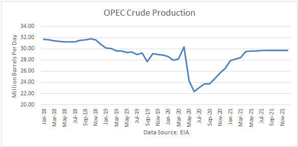 World Oil Supply And Price Outlook, August 2020