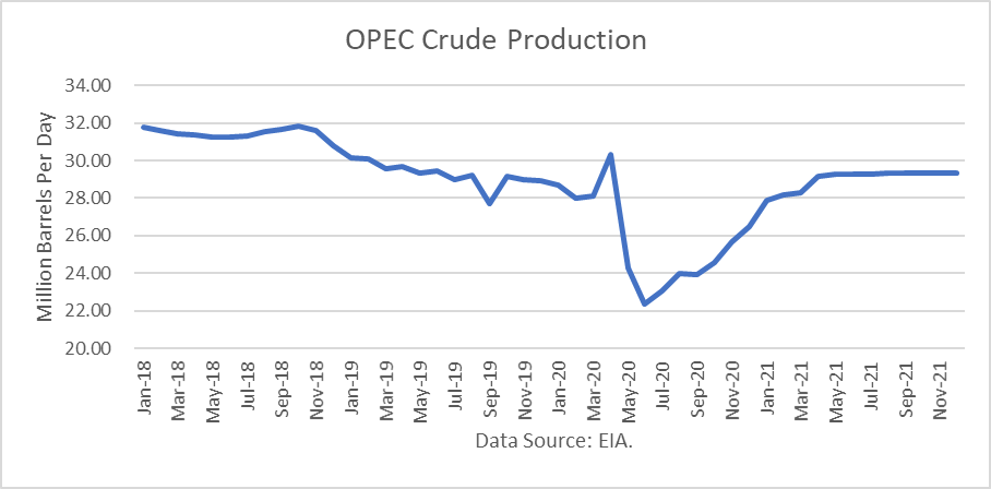 World Oil Supply And Price Outlook - September 2020