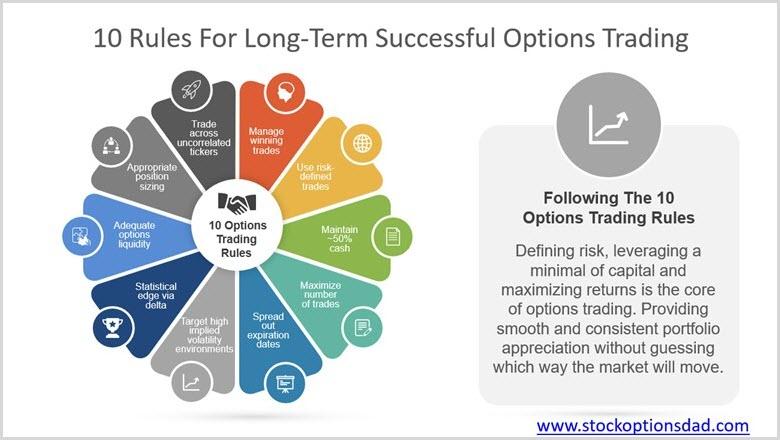 10 Options Rules