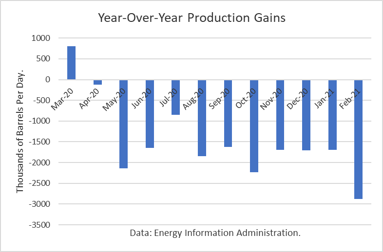 Texas Freeze Impacts Crude Oil Production