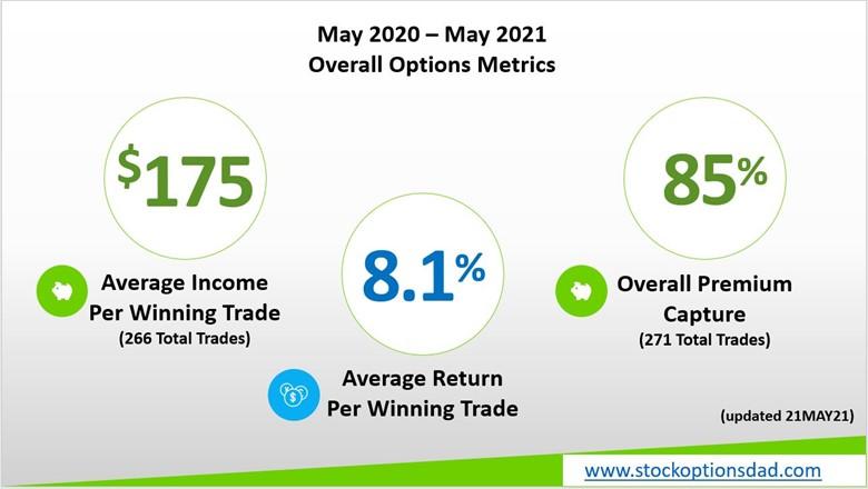 Composite Options Metrics - Delta