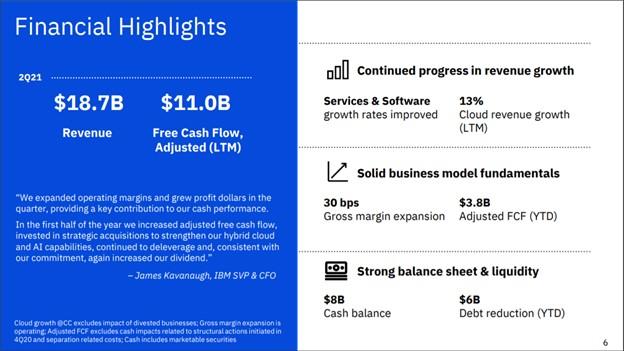 IBM Financial Highlights