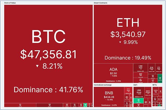 Bitcoin Heatmap