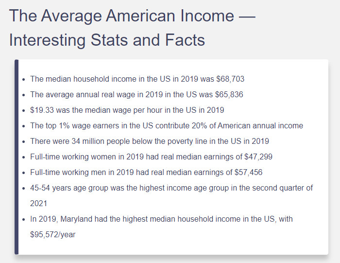 US Household Income - Home Buying